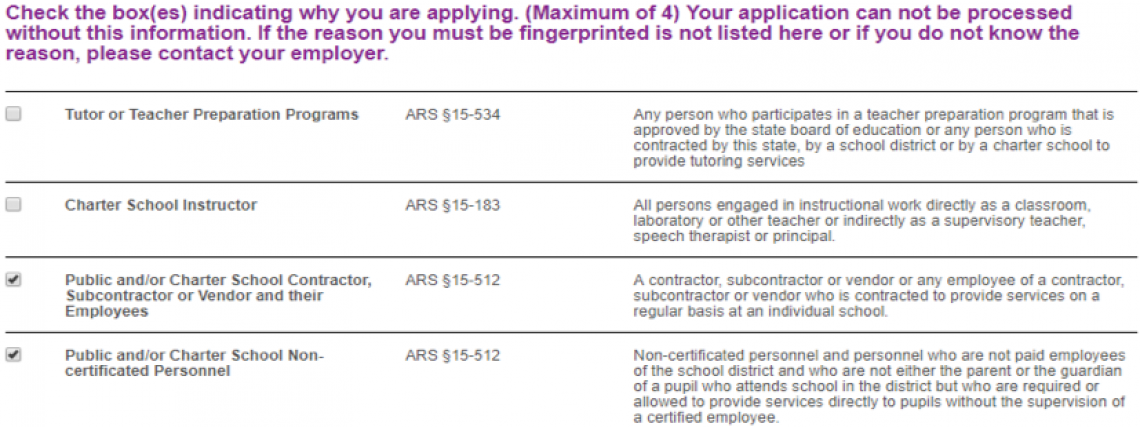 FCC – Why you are applying